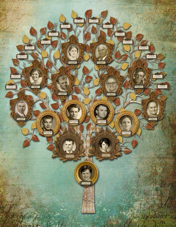 Судьбоанализ: набор новой группы в Харькове